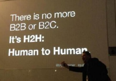 human2human marketing